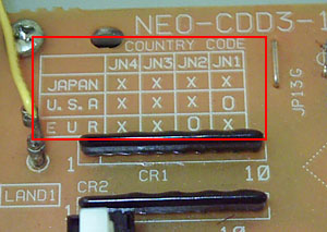 Neo Geo CD Language Modification